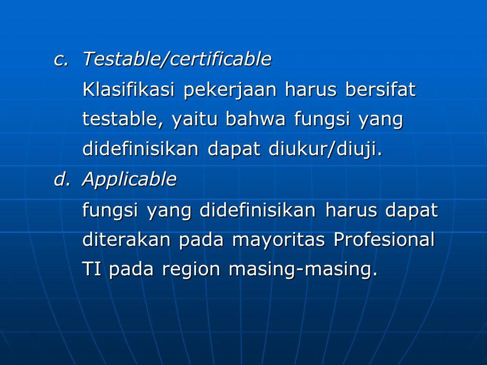 c.Testable/certificable Klasifikasi pekerjaan harus bersifat testable, yaitu bahwa fungsi yang didefinisikan dapat diukur/diuji. d.Applicable fungsi y