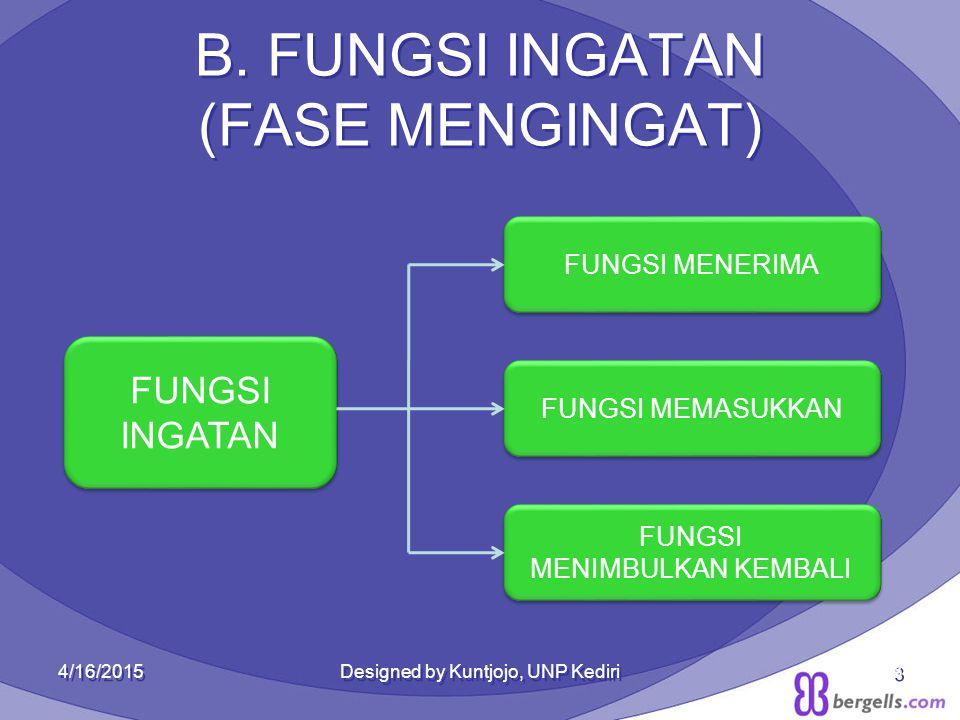 B. FUNGSI INGATAN (FASE MENGINGAT) 4/16/2015Designed by Kuntjojo, UNP Kediri3 FUNGSI INGATAN FUNGSI MENIMBULKAN KEMBALI FUNGSI MENIMBULKAN KEMBALI FUN