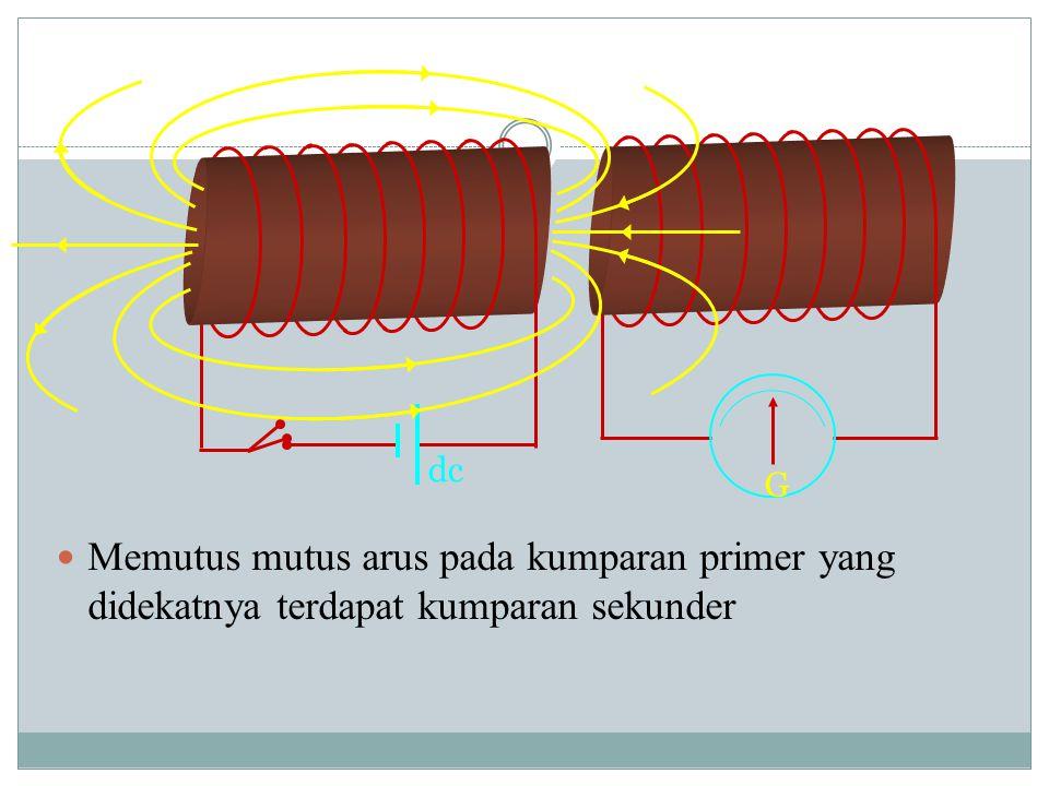 Memutus mutus arus pada kumparan primer yang didekatnya terdapat kumparan sekunder G dc