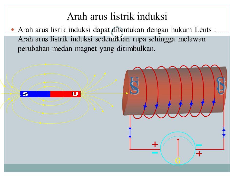 Arah arus listrik induksi Arah arus lisrik induksi dapat ditentukan dengan hukum Lents : Arah arus listrik induksi sedemikian rupa sehingga melawan pe