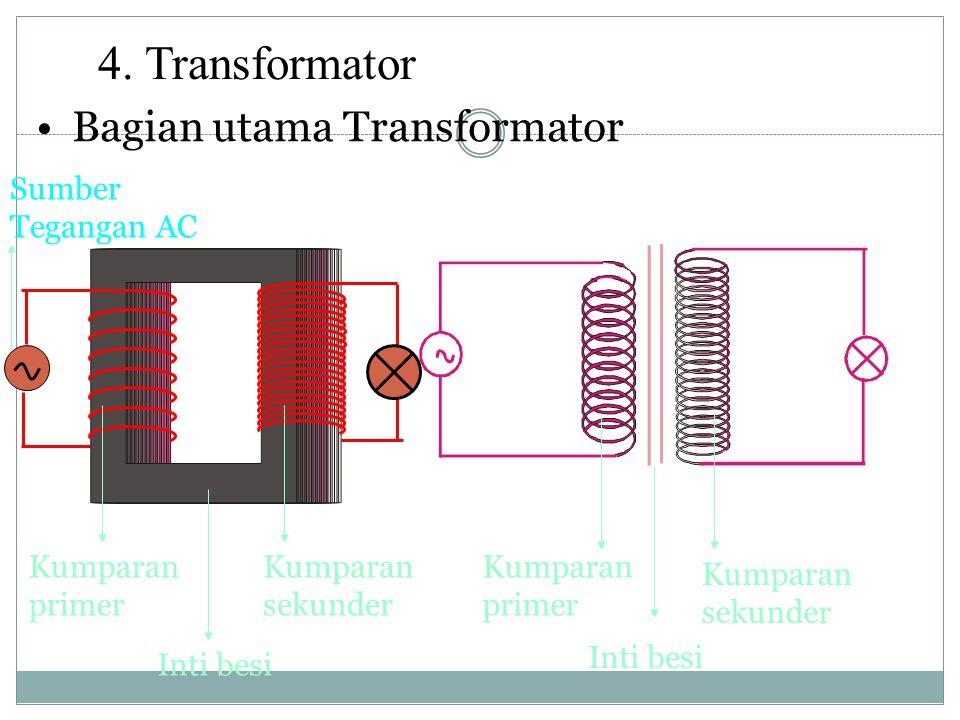 4. Transformator Bagian utama Transformator Kumparan primer Kumparan sekunder Inti besi Kumparan primer Kumparan sekunder Inti besi Sumber Tegangan AC