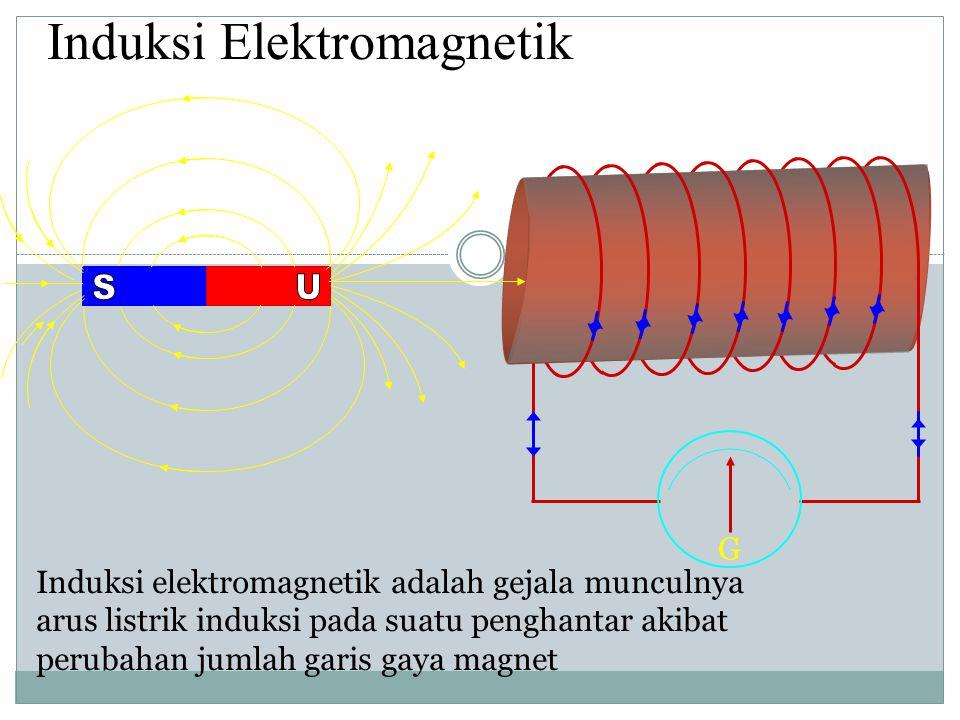 Induksi Elektromagnetik G Induksi elektromagnetik adalah gejala munculnya arus listrik induksi pada suatu penghantar akibat perubahan jumlah garis gay