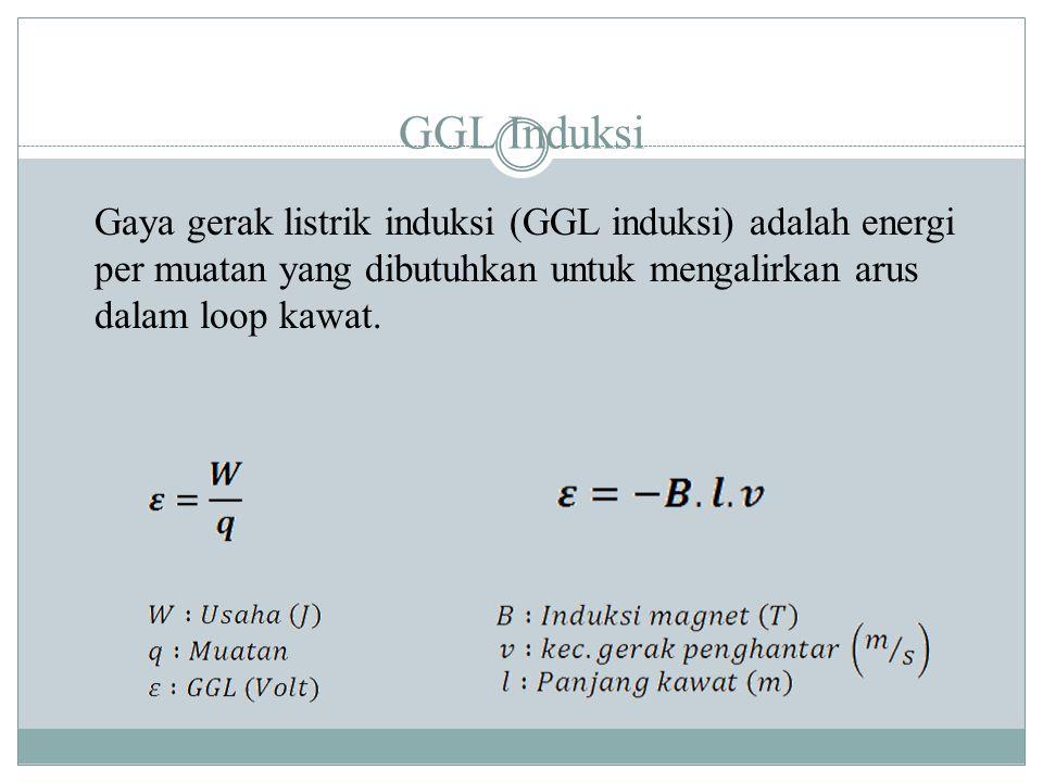 GGL Induksi Gaya gerak listrik induksi (GGL induksi) adalah energi per muatan yang dibutuhkan untuk mengalirkan arus dalam loop kawat.