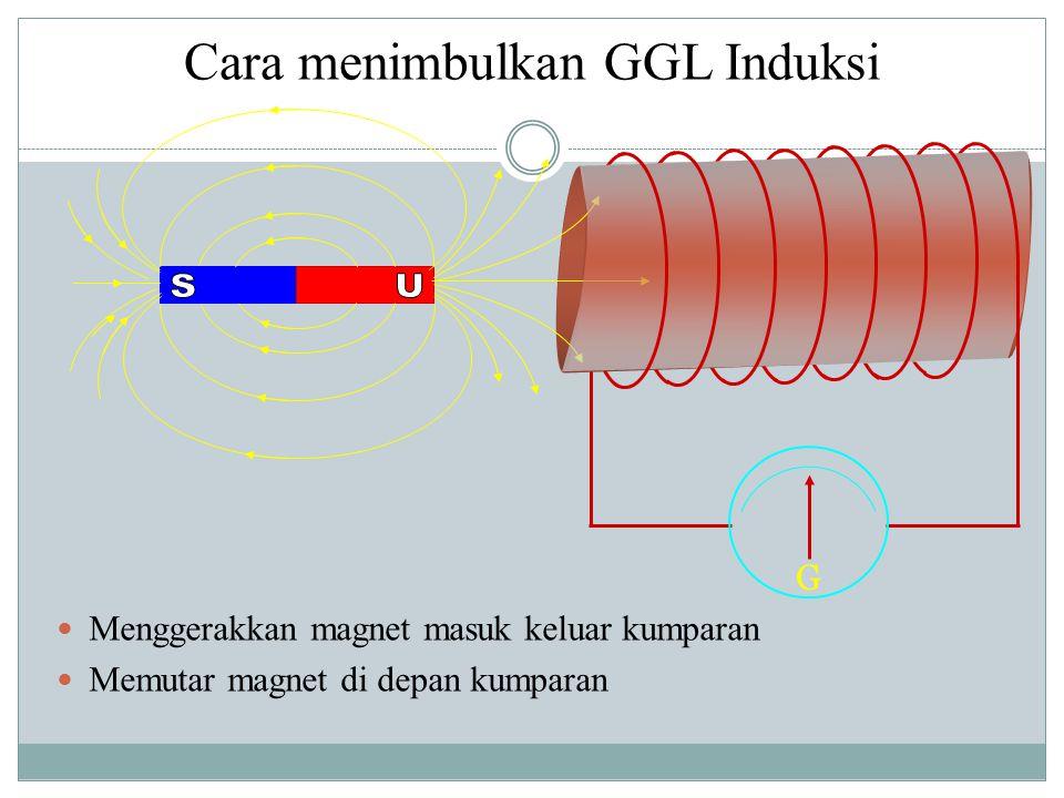 Kuat arus pada rangkaian paralel I3I3 I2I2 I1I1 I I = I 1 + I 2 + I 3