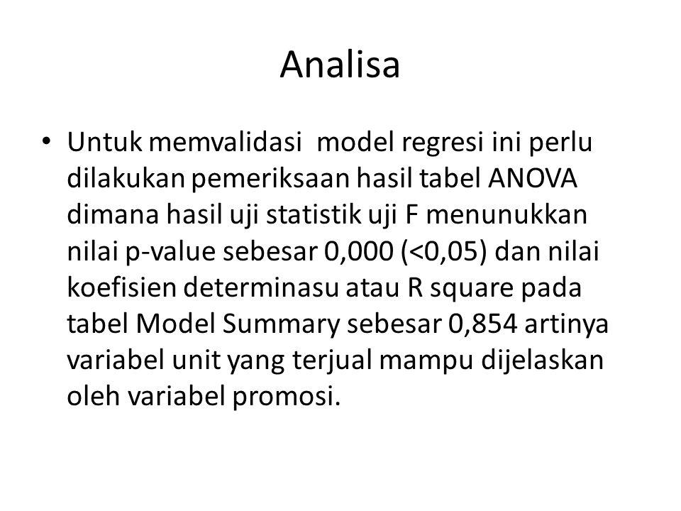 Analisa Untuk memvalidasi model regresi ini perlu dilakukan pemeriksaan hasil tabel ANOVA dimana hasil uji statistik uji F menunukkan nilai p-value sebesar 0,000 (<0,05) dan nilai koefisien determinasu atau R square pada tabel Model Summary sebesar 0,854 artinya variabel unit yang terjual mampu dijelaskan oleh variabel promosi.