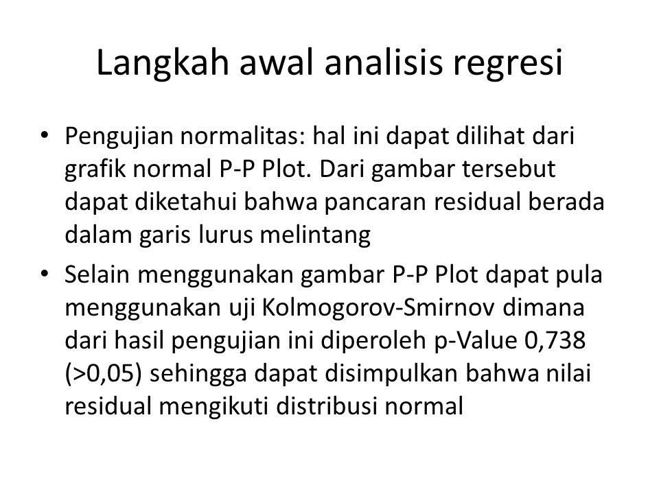 Langkah awal analisis regresi Pengujian normalitas: hal ini dapat dilihat dari grafik normal P-P Plot. Dari gambar tersebut dapat diketahui bahwa panc