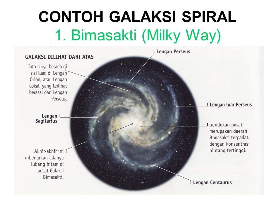 GALAKSI SPIRAL Galaksi spiral memiliki lengan-lengan spiral yang berada di intinya Galaksi spiral dikelompokkan lagi menjadiSa, Sb, dan Sc menurut ukuran inti dan bentuk lengan spiralnya.