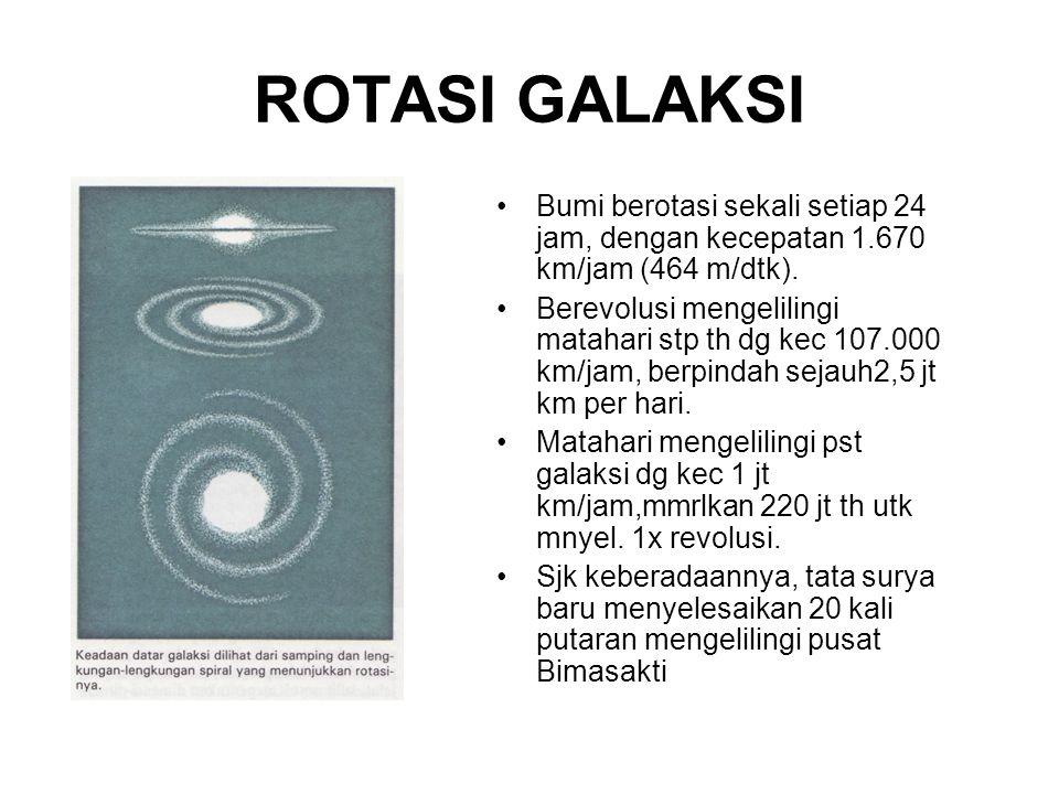 Sekitar 60 % galaksi yang teramati berbentuk spiral.