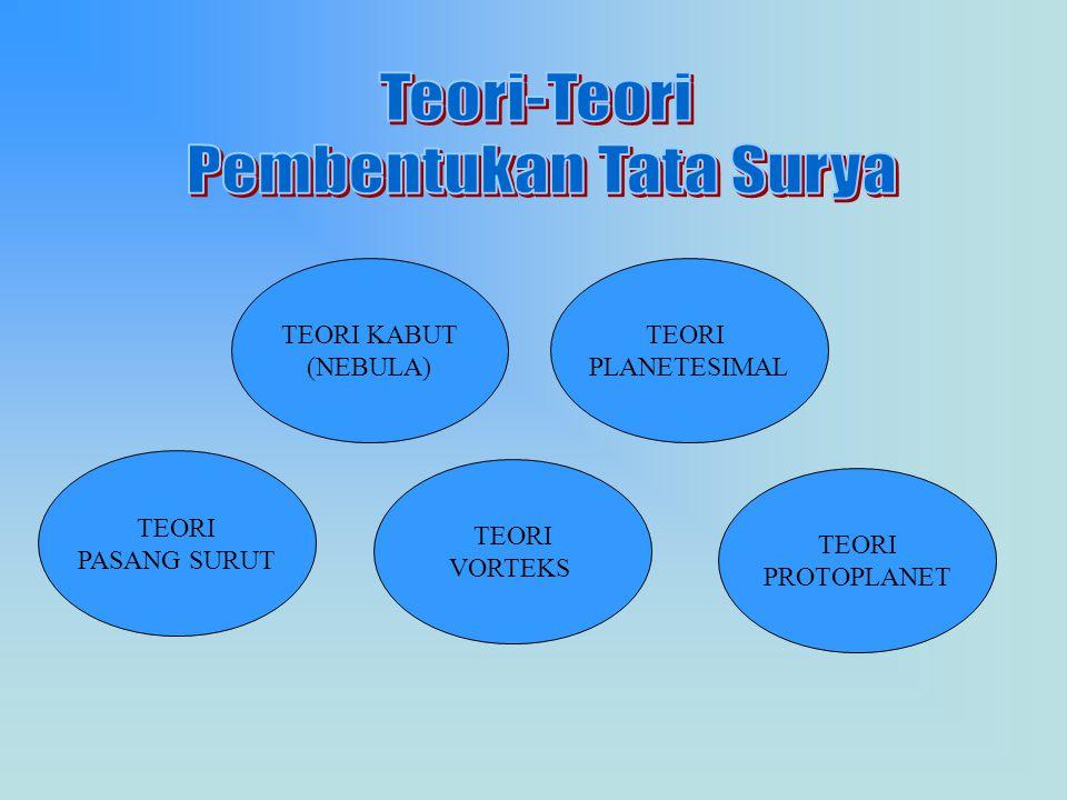 TEORI KABUT (NEBULA) TEORI PASANG SURUT TEORI VORTEKS TEORI PLANETESIMAL TEORI PROTOPLANET