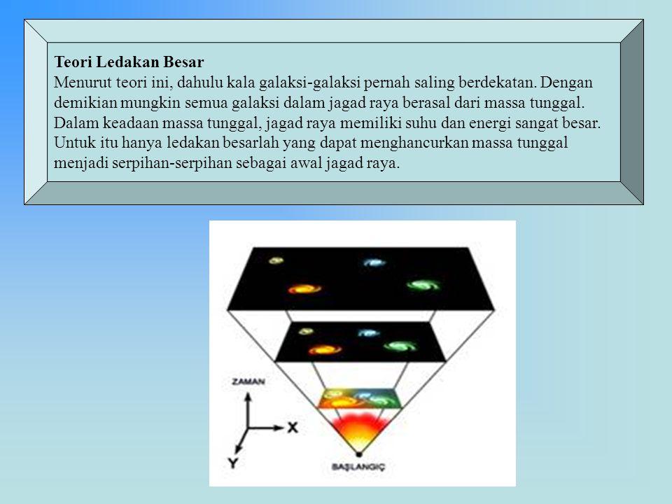 Teori Jagad Raya Mengembang Teori ini dikemukan menurut pengamatan dan hasil penelitian oleh Georges-Henri Lemaitre (1927) dan didukung oleh Edwin Hubble (1929).
