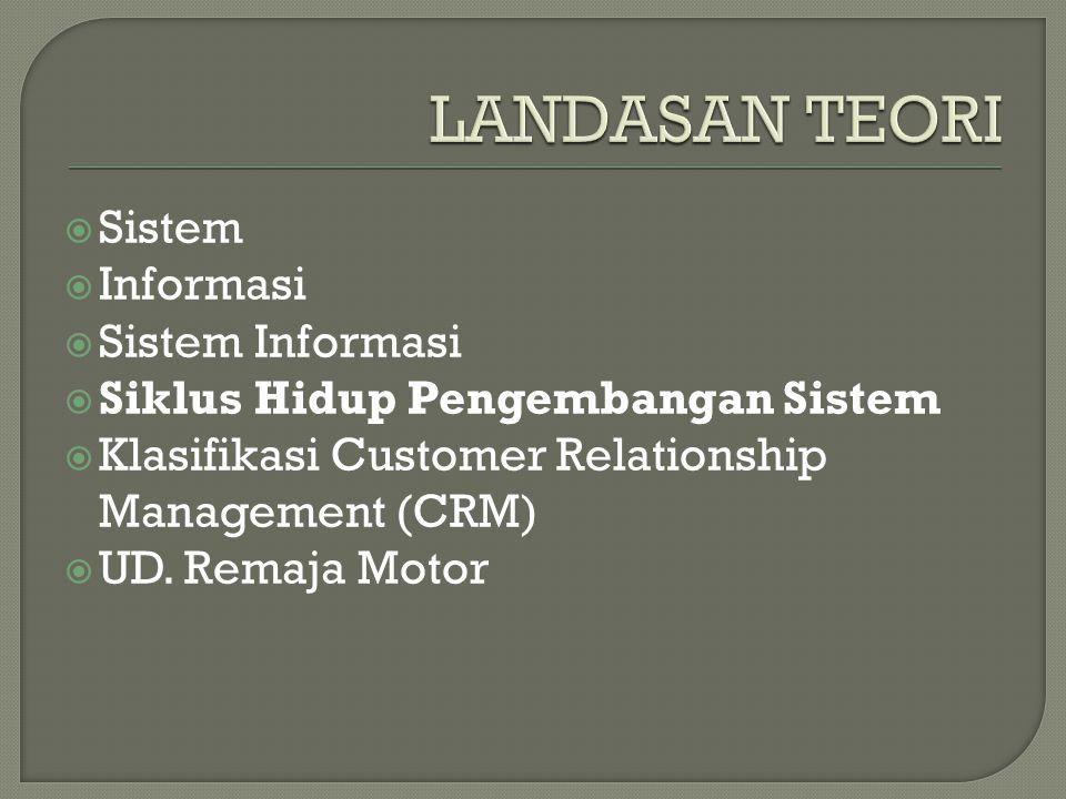  Sistem  Informasi  Sistem Informasi  Siklus Hidup Pengembangan Sistem  Klasifikasi Customer Relationship Management (CRM)  UD. Remaja Motor