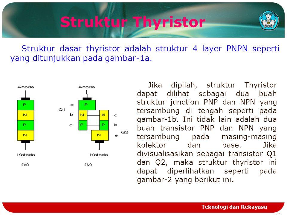 Teknologi dan Rekayasa Struktur dasar thyristor adalah struktur 4 layer PNPN seperti yang ditunjukkan pada gambar-1a. Struktur Thyristor Jika dipilah,