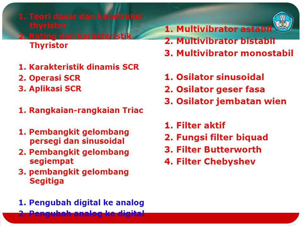 1. Teori dasar dan konstruksi thyristor 2. Rating dan karakteristik Thyristor 1. Karakteristik dinamis SCR 2. Operasi SCR 3. Aplikasi SCR 1. Rangkaian