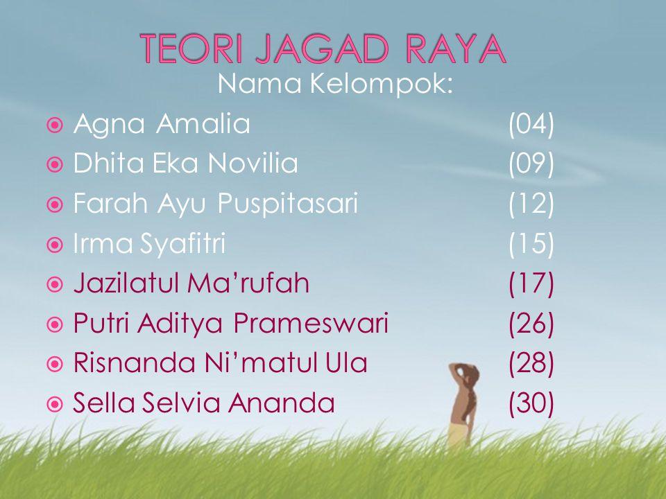 Nama Kelompok:  Agna Amalia(04)  Dhita Eka Novilia(09)  Farah Ayu Puspitasari(12)  Irma Syafitri(15)  Jazilatul Ma'rufah(17)  Putri Aditya Prameswari(26)  Risnanda Ni'matul Ula(28)  Sella Selvia Ananda(30)
