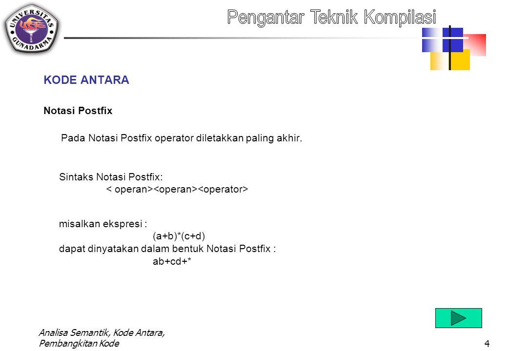 Analisa Semantik, Kode Antara, Pembangkitan Kode4 KODE ANTARA Notasi Postfix Pada Notasi Postfix operator diletakkan paling akhir.