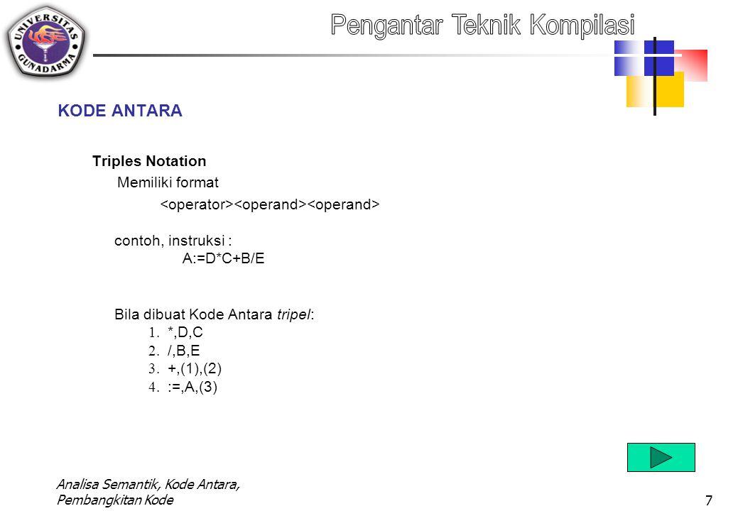 Analisa Semantik, Kode Antara, Pembangkitan Kode7 KODE ANTARA Triples Notation Memiliki format contoh, instruksi : A:=D*C+B/E Bila dibuat Kode Antara tripel: 1.