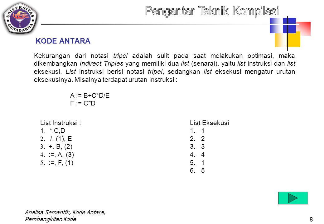 Analisa Semantik, Kode Antara, Pembangkitan Kode8 KODE ANTARA Kekurangan dari notasi tripel adalah sulit pada saat melakukan optimasi, maka dikembangkan Indirect Triples yang memiliki dua list (senarai), yaitu list instruksi dan list eksekusi.