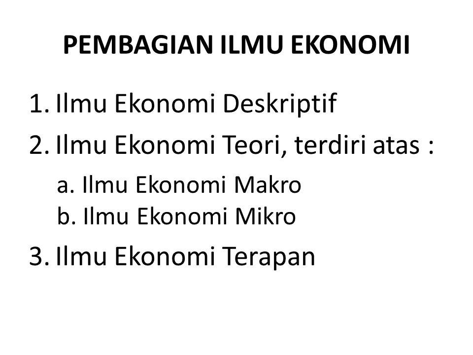PEMBAGIAN ILMU EKONOMI 1.Ilmu Ekonomi Deskriptif 2.Ilmu Ekonomi Teori, terdiri atas : a. Ilmu Ekonomi Makro b. Ilmu Ekonomi Mikro 3.Ilmu Ekonomi Terap