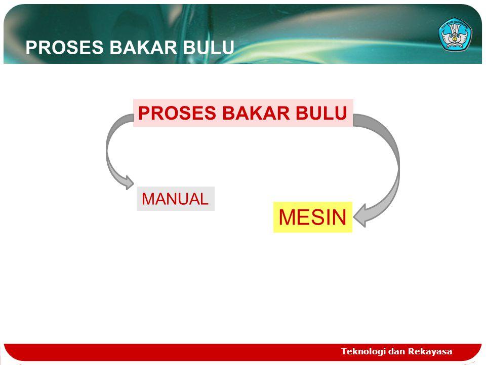 PROSES BAKAR BULU Teknologi dan Rekayasa PROSES BAKAR BULU MANUAL MESIN PLATSILINDERGASLISTRIK