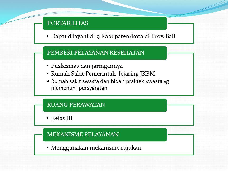 Dapat dilayani di 9 Kabupaten/kota di Prov. Bali PORTABILITAS Puskesmas dan jaringannya Rumah Sakit Pemerintah Jejaring JKBM Rumah sakit swasta dan bi