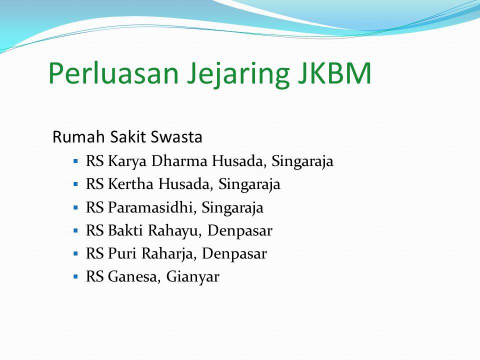Perluasan Jejaring JKBM Rumah Sakit Swasta  RS Karya Dharma Husada, Singaraja  RS Kertha Husada, Singaraja  RS Paramasidhi, Singaraja  RS Bakti Ra