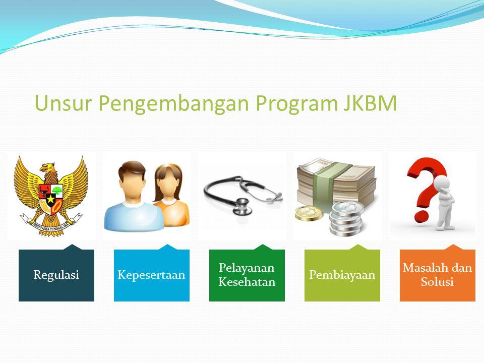 Unsur Pengembangan Program JKBM RegulasiKepesertaan Pelayanan Kesehatan Pembiayaan Masalah dan Solusi