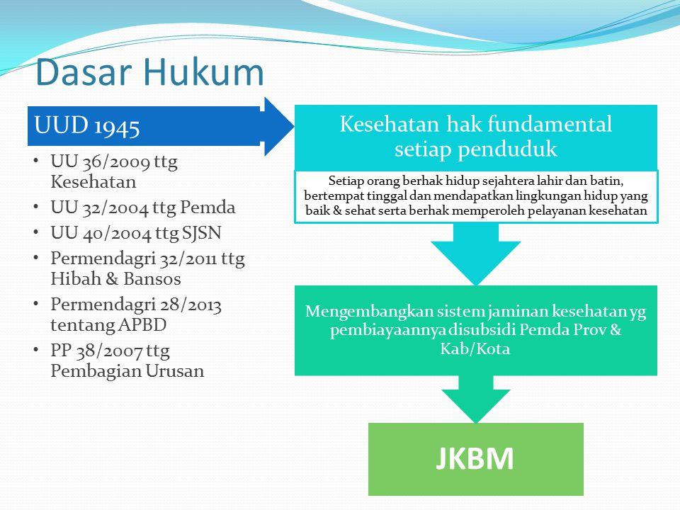Perluasan Jaminan SE Gubernur 440/1427/XII/UPT JKMB per 1 Januari 2014 menanggung Jampersal