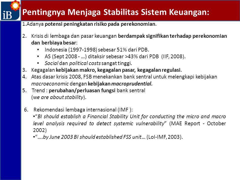 10 Pentingnya Menjaga Stabilitas Sistem Keuangan: 1.Adanya potensi peningkatan risiko pada perekonomian. 6. Rekomendasi lembaga internasional (IMF ):