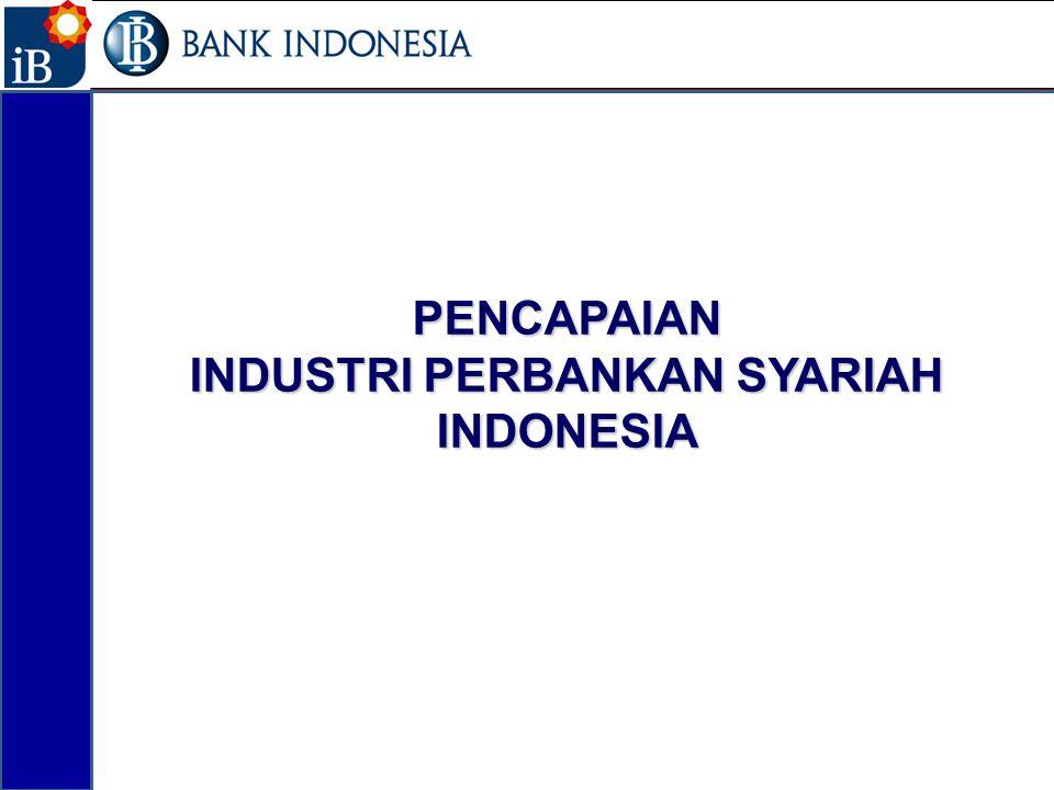 PENCAPAIAN INDUSTRI PERBANKAN SYARIAH INDONESIA 22