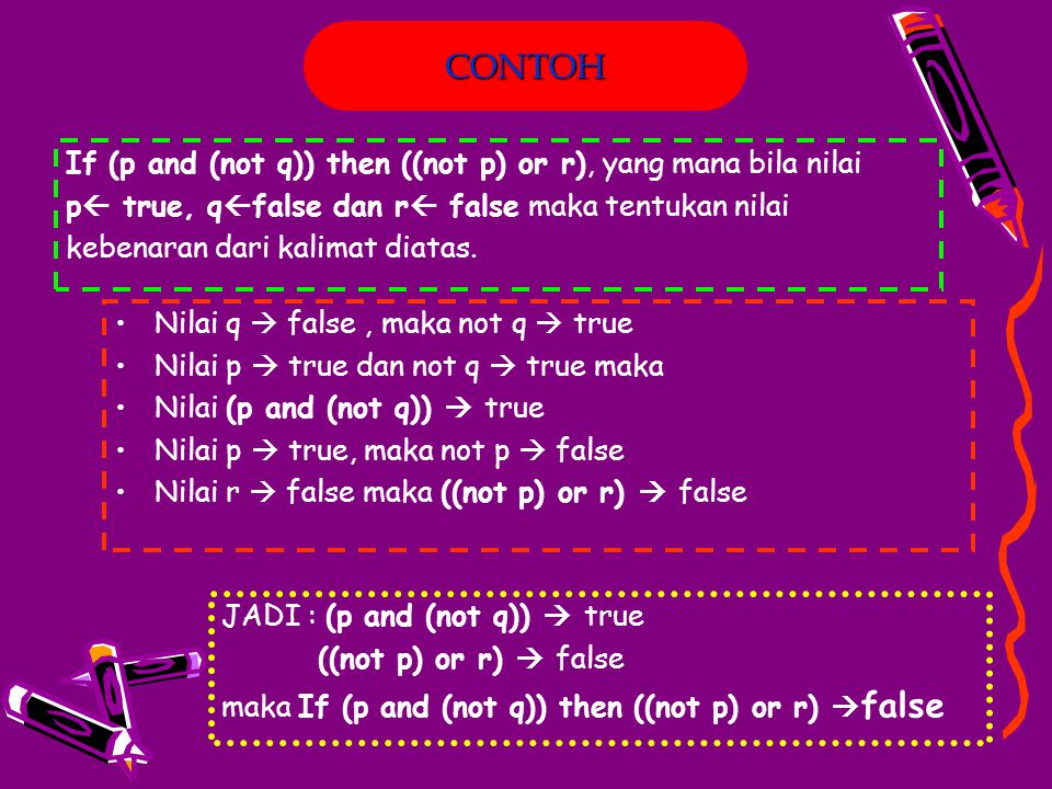 SEMANTIC RULE Conditional Rule (Aturan IF-THEN-ELSE) pqrIf p then q else r True FalseTrue FalseTrueFalse TrueFalse True FalseTrueFalse True False Jika p bernilai benar maka q berlaku, Jika p bernilai salah maka r berlaku