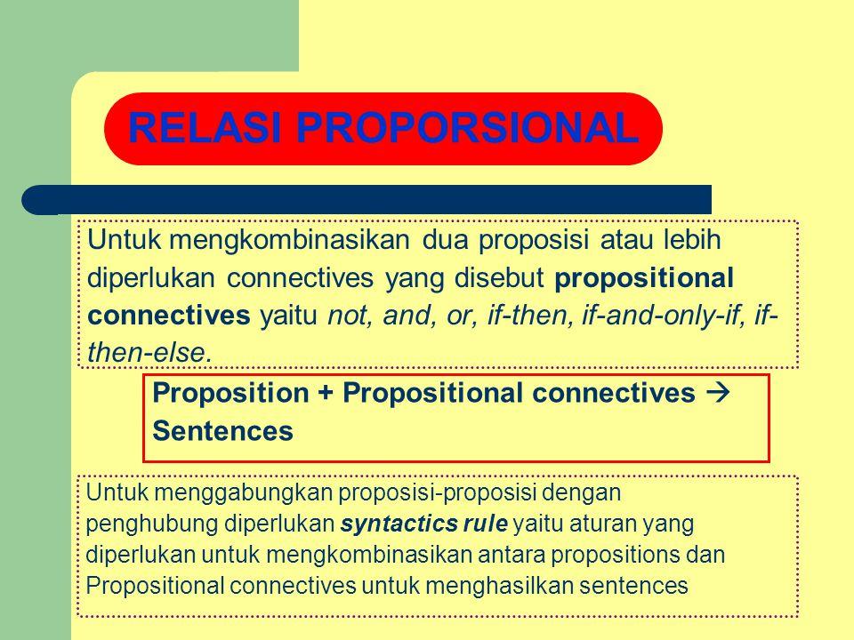 Untuk mengkombinasikan dua proposisi atau lebih diperlukan connectives yang disebut propositional connectives yaitu not, and, or, if-then, if-and-only-if, if- then-else.