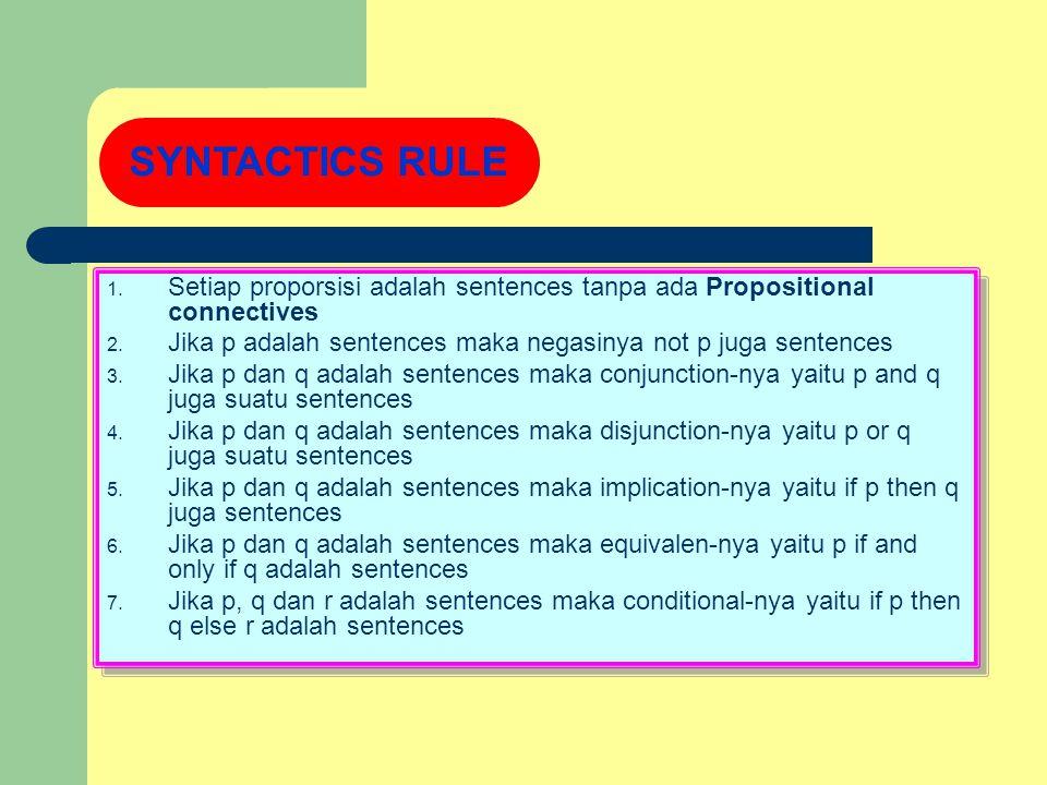 1.Setiap proporsisi adalah sentences tanpa ada Propositional connectives 2.