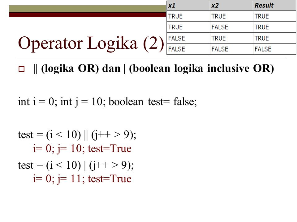 Operator Logika (2)  || (logika OR) dan | (boolean logika inclusive OR) int i = 0; int j = 10; boolean test= false; test = (i 9); i= 0; j= 10; test=T