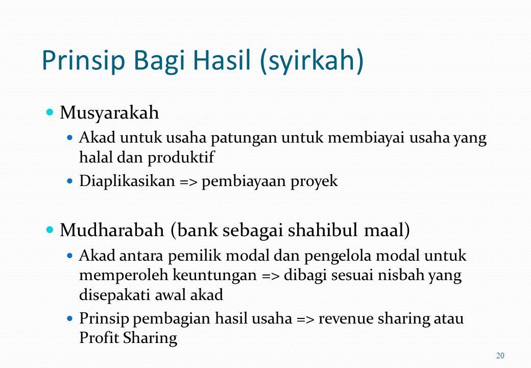 Prinsip jual beli Istishna Akad jual beli (mashnu') antara pemesan (mustashni') dengan penerima pesanan (shani) Spesifikasi (jenis, macam, ukuran, mut