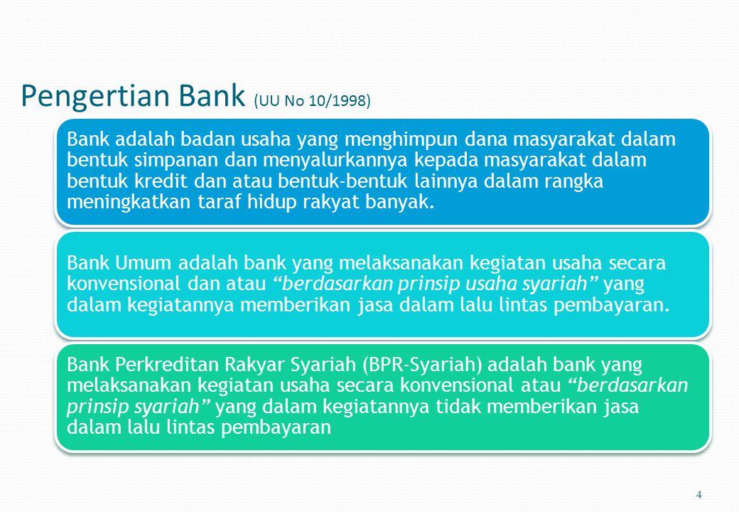 Pengertian Bank (UU No 10/1998) Bank adalah badan usaha yang menghimpun dana masyarakat dalam bentuk simpanan dan menyalurkannya kepada masyarakat dalam bentuk kredit dan atau bentuk-bentuk lainnya dalam rangka meningkatkan taraf hidup rakyat banyak.