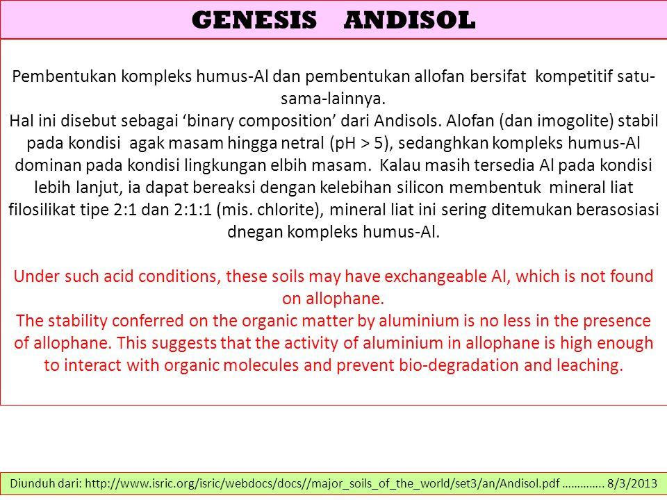GENESIS ANDISOL Pembentukan kompleks humus-Al dan pembentukan allofan bersifat kompetitif satu- sama-lainnya. Hal ini disebut sebagai 'binary composit