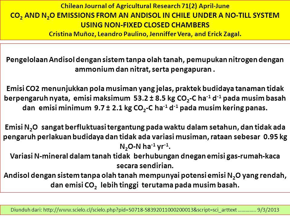 Chilean Journal of Agricultural Research 71(2) April-June CO 2 AND N 2 O EMISSIONS FROM AN ANDISOL IN CHILE UNDER A NO-TILL SYSTEM USING NON-FIXED CLO