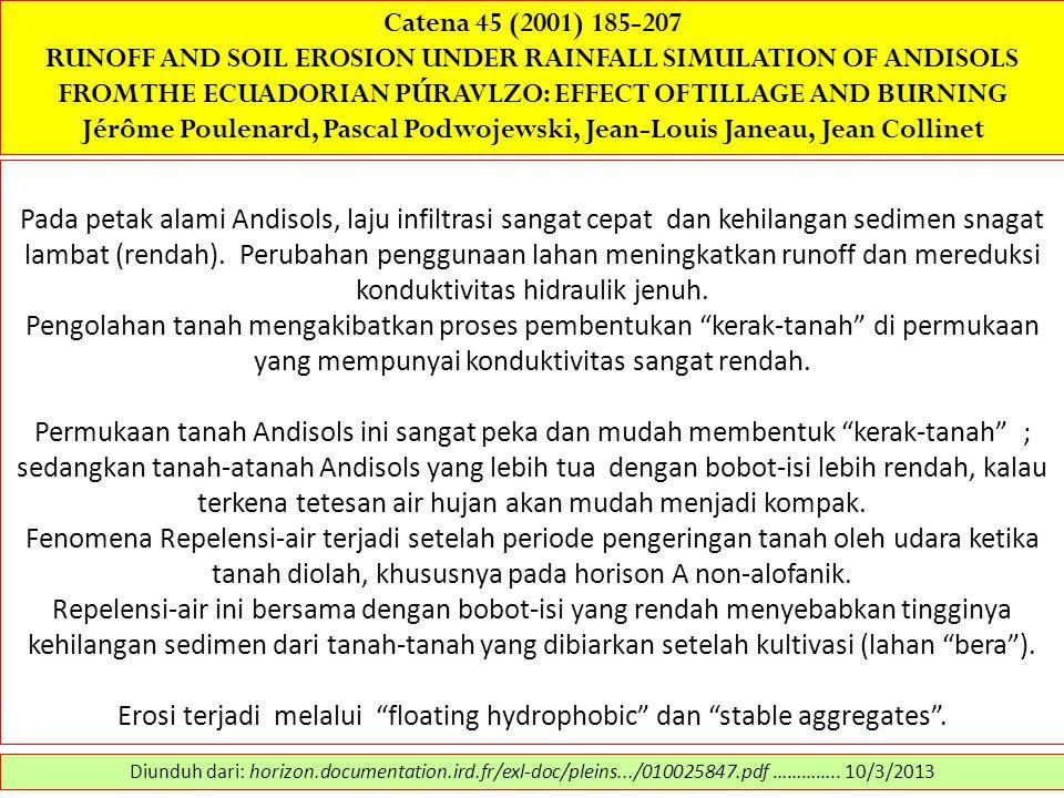 Catena 45 (2001) 185-207 RUNOFF AND SOIL EROSION UNDER RAINFALL SIMULATION OF ANDISOLS FROM THE ECUADORIAN PÚRAVLZO: EFFECT OF TILLAGE AND BURNING Jérôme Poulenard, Pascal Podwojewski, Jean-Louis Janeau, Jean Collinet Pada petak alami Andisols, laju infiltrasi sangat cepat dan kehilangan sedimen snagat lambat (rendah).