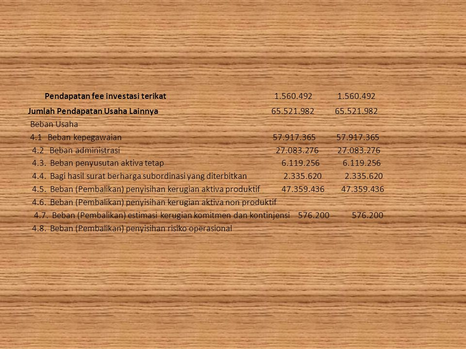 Pendapatan fee investasi terikat 1.560.492 1.560.492 Jumlah Pendapatan Usaha Lainnya 65.521.982 65.521.982 Beban Usaha 4.1 Beban kepegawaian 57.917.365 57.917.365 4.2 Beban administrasi 27.083.276 27.083.276 4.3.
