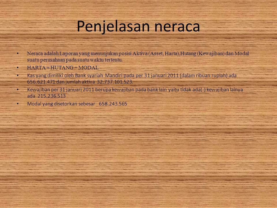 Penjelasan neraca Neraca adalah Laporan yang menunjukan posisi Aktiva (Asset, Harta),Hutang (Kewajiban) dan Modal suatu perusahaan pada suatu waktu tertentu.
