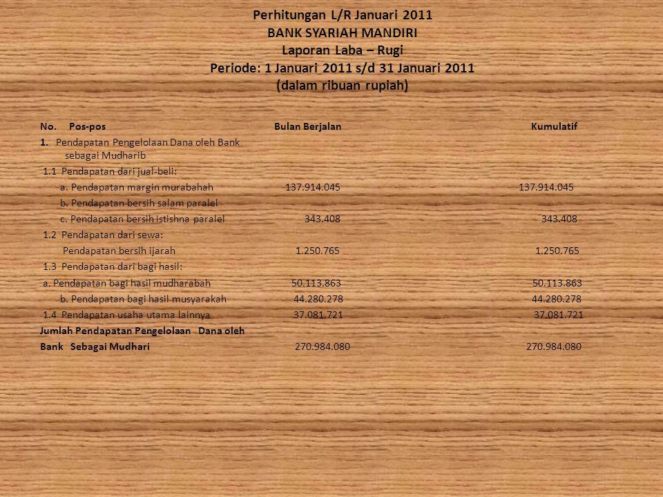 Perhitungan L/R Januari 2011 BANK SYARIAH MANDIRI Laporan Laba – Rugi Periode: 1 Januari 2011 s/d 31 Januari 2011 (dalam ribuan rupiah) No.
