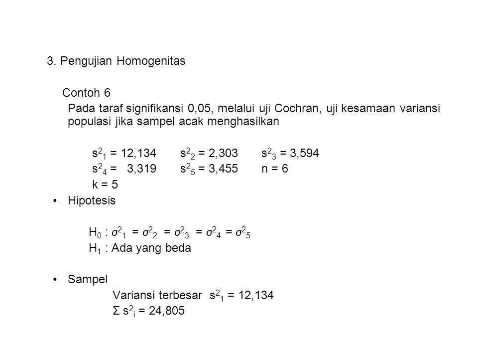 3. Pengujian Homogenitas Contoh 6 Pada taraf signifikansi 0,05, melalui uji Cochran, uji kesamaan variansi populasi jika sampel acak menghasilkan s 2