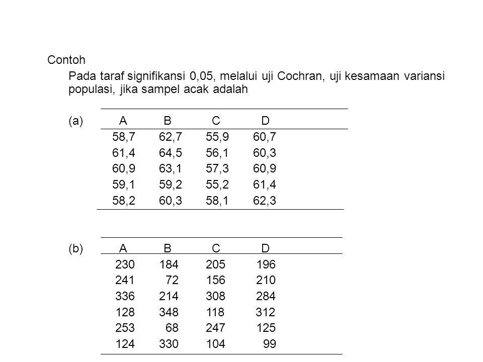 Contoh Pada taraf signifikansi 0,05, melalui uji Cochran, uji kesamaan variansi populasi, jika sampel acak adalah (a) A B C D 58,7 62,7 55,9 60,7 61,4 64,5 56,1 60,3 60,9 63,1 57,3 60,9 59,1 59,2 55,2 61,4 58,2 60,3 58,1 62,3 (b) A B C D 230 184 205 196 241 72 156 210 336 214 308 284 128 348 118 312 253 68 247 125 124 330 104 99