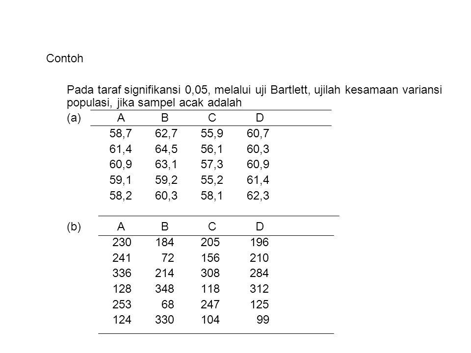 Contoh Pada taraf signifikansi 0,05, melalui uji Bartlett, ujilah kesamaan variansi populasi, jika sampel acak adalah (a) A B C D 58,7 62,7 55,9 60,7 61,4 64,5 56,1 60,3 60,9 63,1 57,3 60,9 59,1 59,2 55,2 61,4 58,2 60,3 58,1 62,3 (b) A B C D 230 184 205 196 241 72 156 210 336 214 308 284 128 348 118 312 253 68 247 125 124 330 104 99