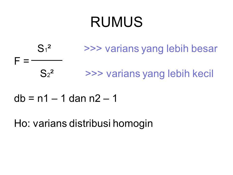 RUMUS S 1 ²>>> varians yang lebih besar F = S 2 ² >>> varians yang lebih kecil db = n1 – 1 dan n2 – 1 Ho: varians distribusi homogin