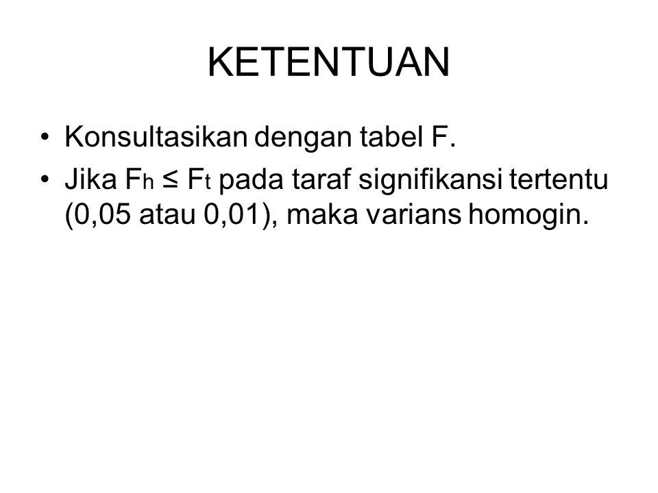 KETENTUAN Konsultasikan dengan tabel F. Jika F h ≤ F t pada taraf signifikansi tertentu (0,05 atau 0,01), maka varians homogin.