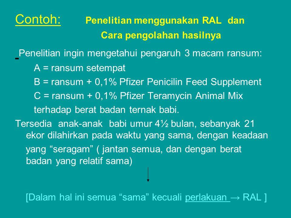 Contoh: Penelitian menggunakan RAL dan Cara pengolahan hasilnya Penelitian ingin mengetahui pengaruh 3 macam ransum: A = ransum setempat B = ransum +