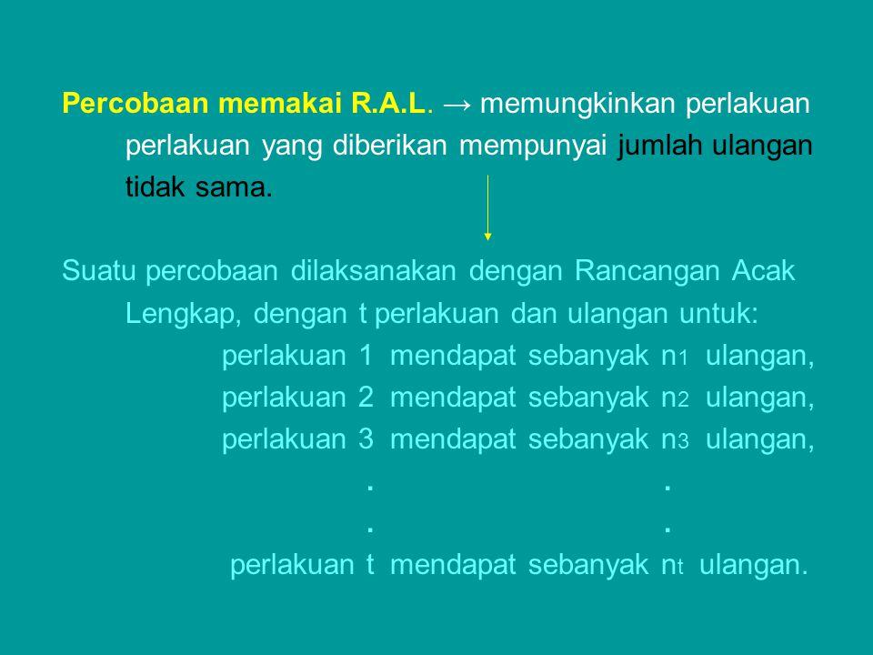 Percobaan memakai R.A.L. → memungkinkan perlakuan perlakuan yang diberikan mempunyai jumlah ulangan tidak sama. Suatu percobaan dilaksanakan dengan Ra