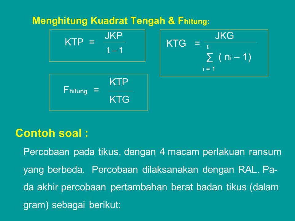 Menghitung Kuadrat Tengah & F hitung: JKP JKG t – 1 KTP = ∑ ( n i – 1) t i = 1 KTG = KTP KTG F hitung = Contoh soal : Percobaan pada tikus, dengan 4 m