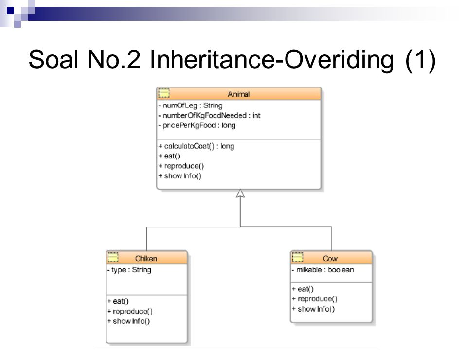 Soal No.2 Inheritance-Overiding (1)